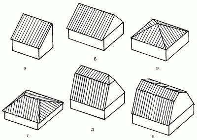 4 скатная крыша