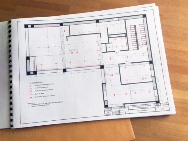 Что такое дизайн-проект интерьера и почему он необходим