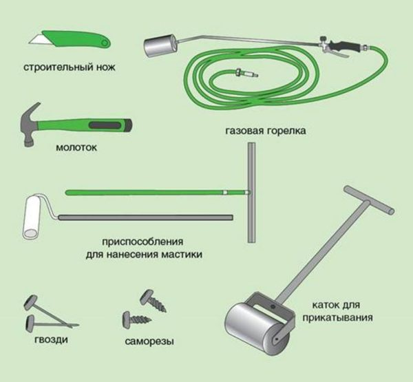 Базовый набор инструмента для кровельных работ