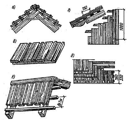 деревянная крыша своими руками