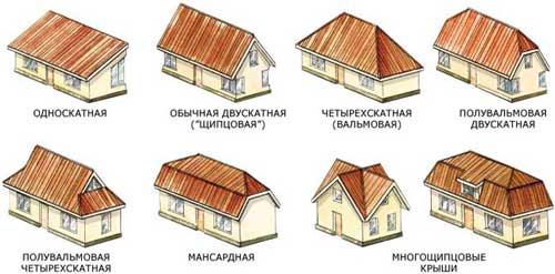 дизайн домов крыш