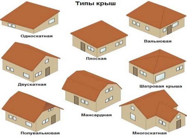 Для частного дома можно использовать множество видов крыш.