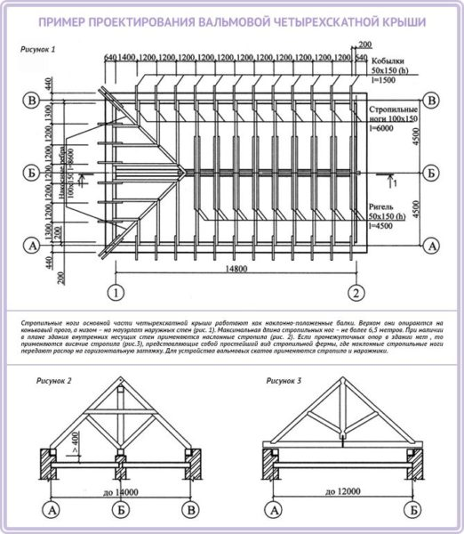 Для предварительного проектирования можно использовать готовые чертежи с проставленными размерами