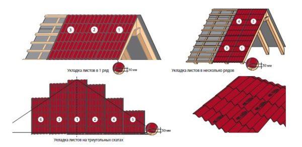 Для треугольных скатов заказывайте листы разной высоты, цена материала велика, и если брать стандартные элементы, то получится очень много отходов