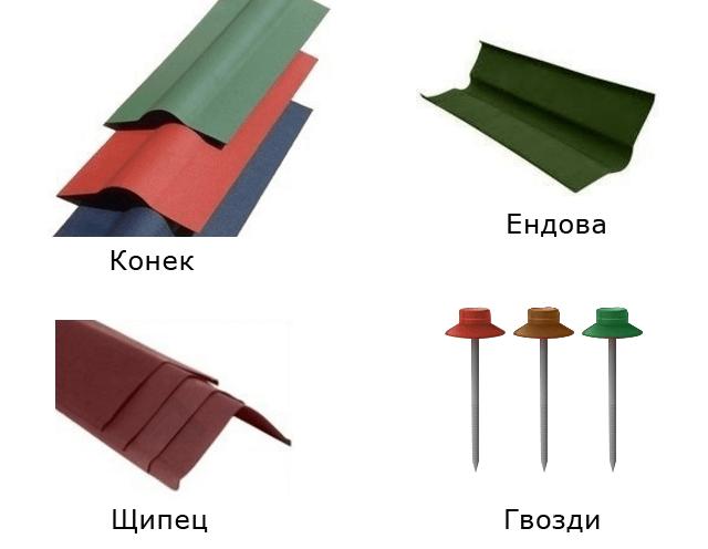 Технические характеристики вяжущего