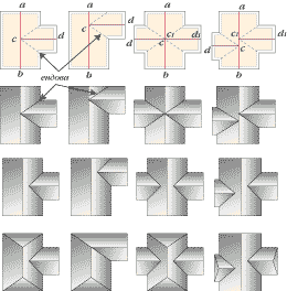Ендовые крыши: план Т-образной кровли
