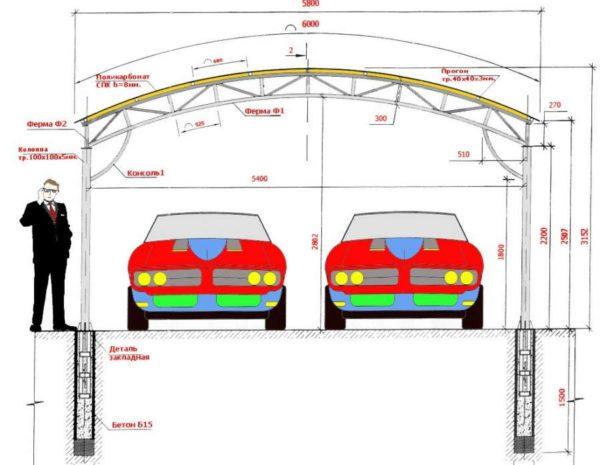 Если у вас две машины, то нужно делать навес так, чтобы они свободно помещались под ним
