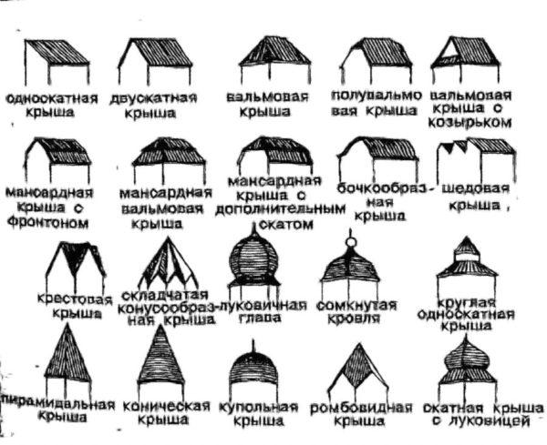 Есть очень много самых разных конструкций крыш.