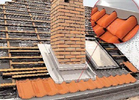 Герметизация крыши вокруг дымохода