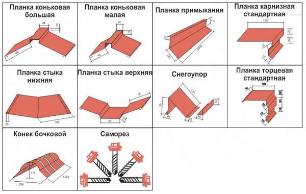 монтаж металлочерепица