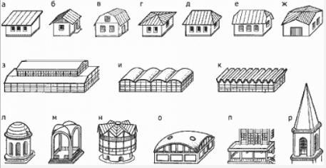 интересные крыши