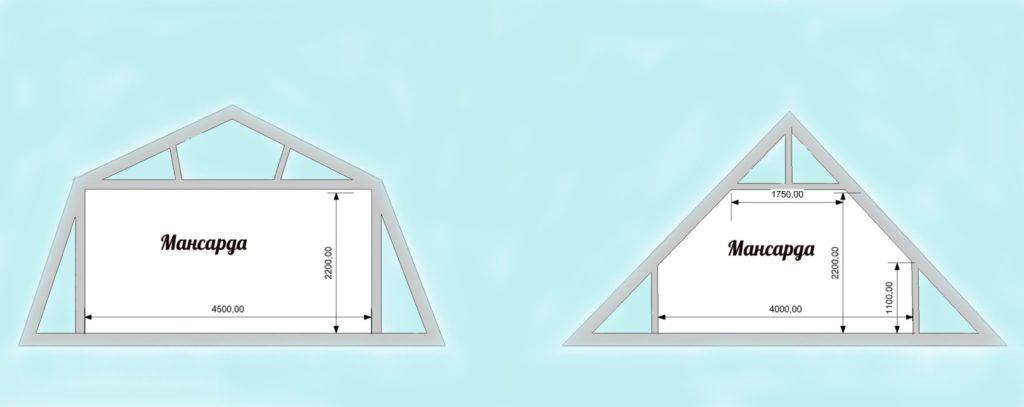как делать ломаную крышу