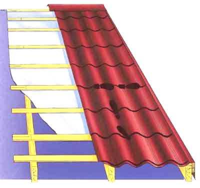 как делать обрешетку крыши
