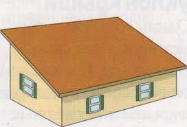 как крыть крышу гаража