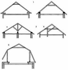 как построить крышу двухскатную