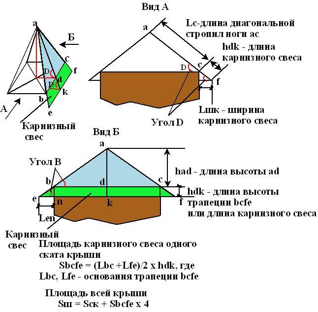 как построить шатровую крышу
