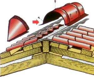 как правильно крепить металлочерепицу
