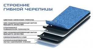 Мапеластик кг гидроизоляция 32