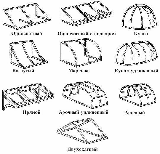 Как сделать навес из поликарбоната над крыльцом различной конфигурации