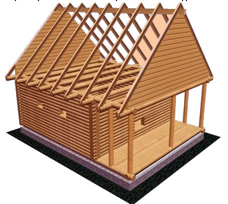 Каркас крыши дома своими руками