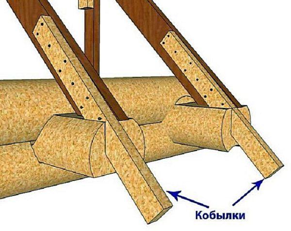 Кобылки служат продолжением стропил для обеспечения свеса крыши