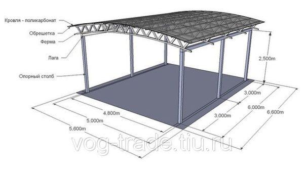 Конструкция собранного сооружения.