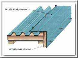 Крыша из профнастила своими 100