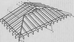 крыша 4 скатная