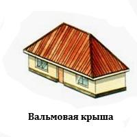 крыша четырехскатная своими руками