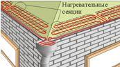 Крыша с подогревом