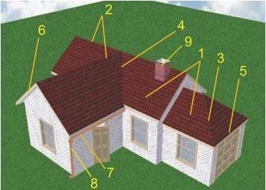 крыши домов деревянных