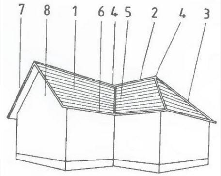 крыши конструкции