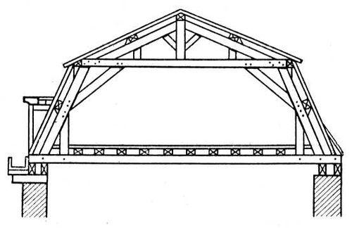 Мансардная крыша своими руками фото фото 761