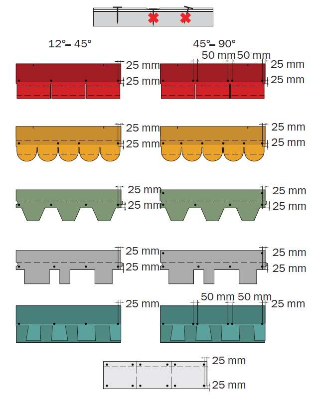Плиты шведской гидроизоляция для