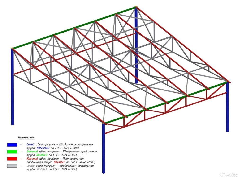 На схеме показан расчет конструкции металлического навеса с прямоугольными и несимметричными треугольными фермами.