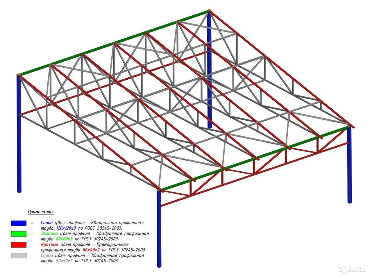 Схема конструкции ферм