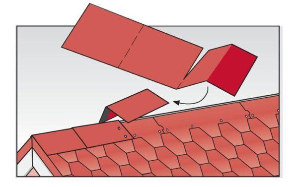 Перед использованием разделите элемент на три части
