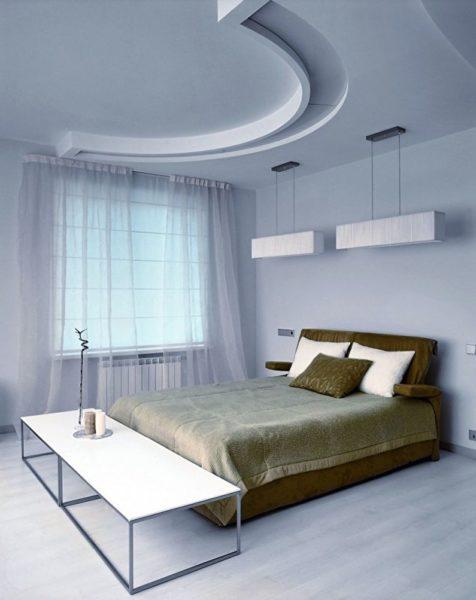 Недостатки и преимущества гипсокартонных потолков в интерьере спальни