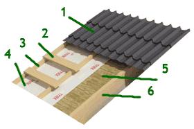 построить крышу в ревите