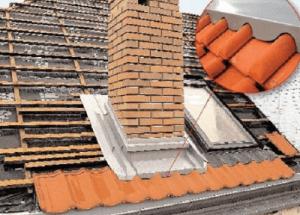 проход дымохода через металлочерепицу