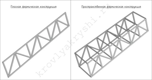 Пространственную конструкцию можно сварить из двух одинаковых плоских ферм.