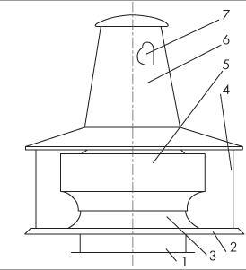 радиальный крышный вентилятор