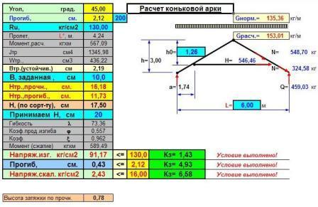 Программа фундамент расчет фундамента
