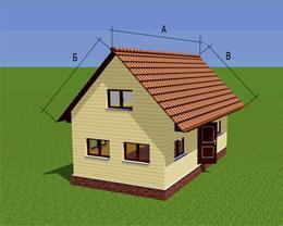 расчет стоимости крыши