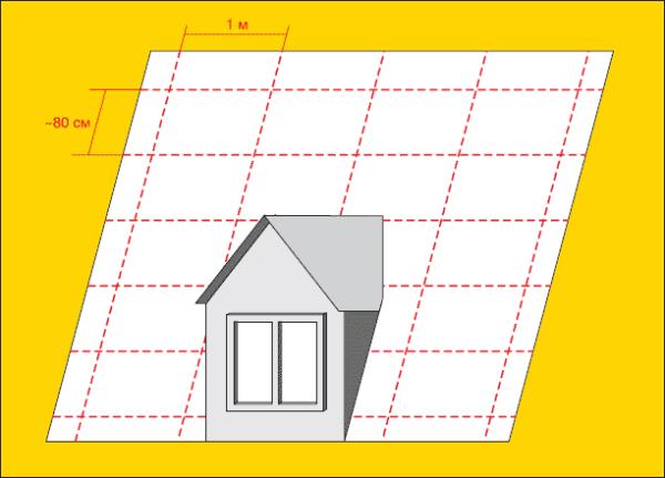Разметка позволяет уложить материал ровно даже на крышах со сложной конфигурацией