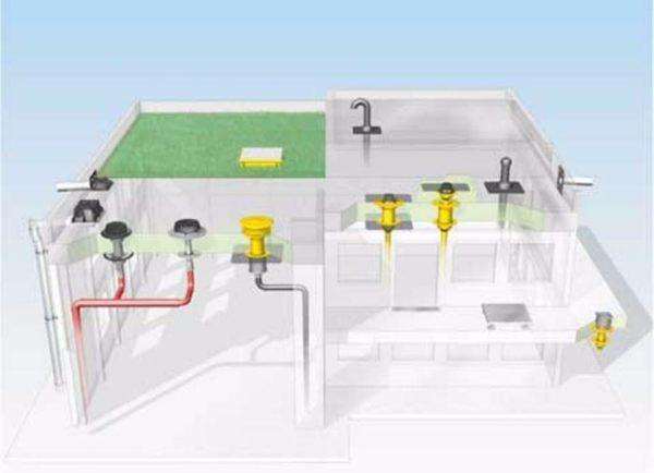 Схема грамотно сделанной системы водоотведения на плоской крыше.
