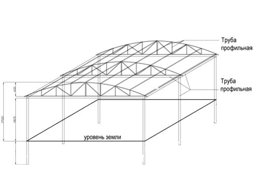 Схема каркаса из профильных труб.