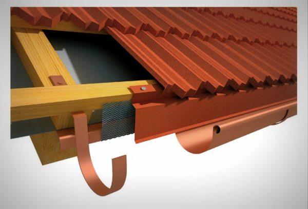 Схема карнизной части: карнизная планка, водосточный желоб, снизу виден капельник