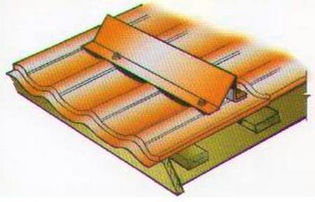 схема крепления снегозадержателей к кровельному материалу