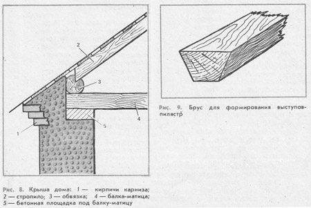 Как построить дом из шлакобетона.